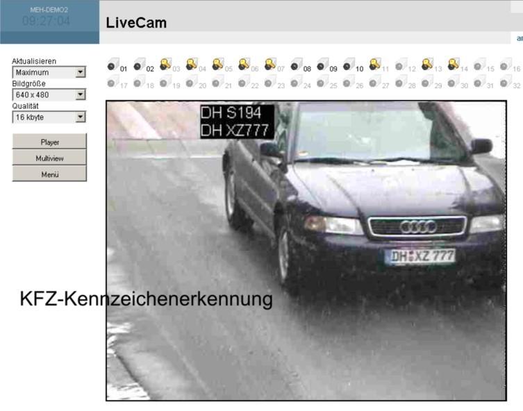 Kennzeichen-Erkennungs-System-Multieye