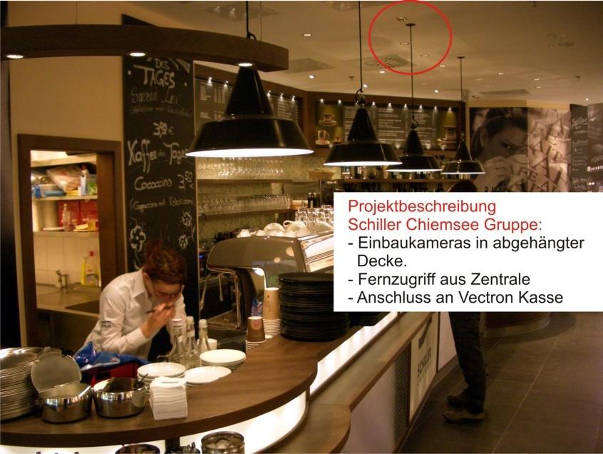Schiller-Chiemsee-Gruppe